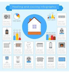 Heating and cooling infographics vector