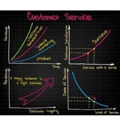 Customer Service charts vector image
