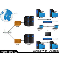 lan network diagram vector image vector image