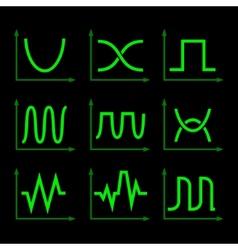Oscilloscope signal set vector