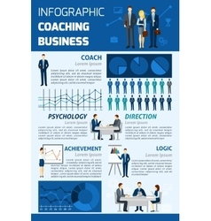 Business coaching infographic report vector
