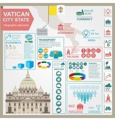 Vatican infographics statistical data sights vector