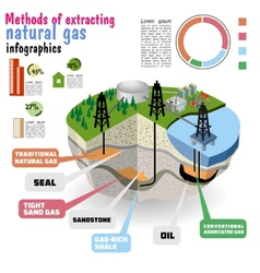 Shale gas diagram vector
