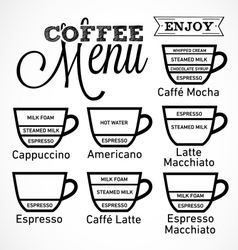 Vintage coffee menu icons and design elements vector