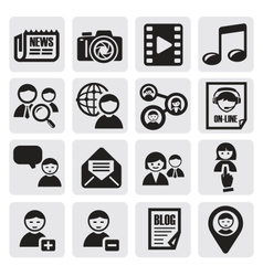 Social network set vector
