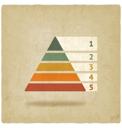 Maslow colored pyramid symbol vector