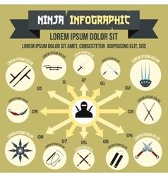 Ninja infographic flat style vector image vector image