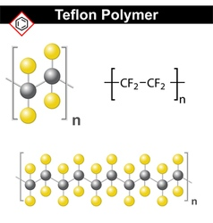 Tructural chemical formula and model of teflon vector