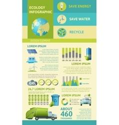 Ecology flat vertical infographics vector