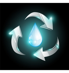Sustainable use of water with recycle symbol vector image vector image