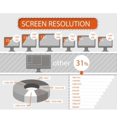 Infographics of lcd monitors screen resolution vector