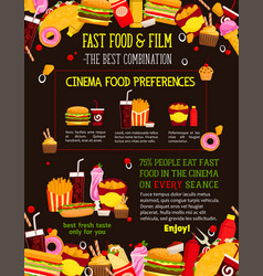 Fast food cinema bistro menu poster vector