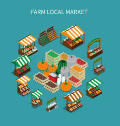 Local market round composition vector