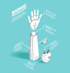 Bionics technology isometric composition vector