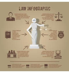 Law infographic symbols icon poster vector