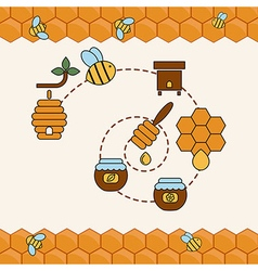 Beekeeping product concept vector