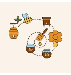 Beekeeping product concept vector