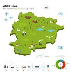 Energy industry and ecology of andorra vector