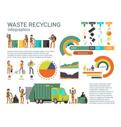 Waste management and garbage collection for vector