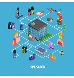 Spa body care isometric concept vector