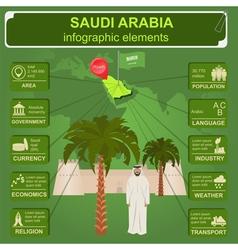Saudi Arabia infographics statistical data sights vector image