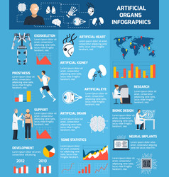 bionic artificial organs infographics vector image vector image