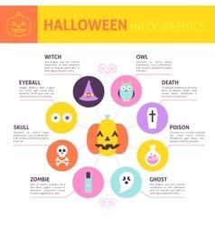 Halloween Trendy Concept Infographics vector image vector image
