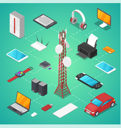 Wireless technologies isometric 3d set vector