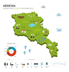 Energy industry and ecology of armenia vector