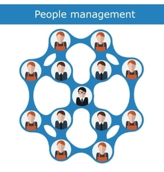 People management concept vector