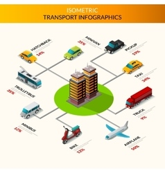 Isometric transport infographics vector