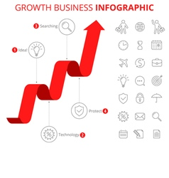 Growth business infographic concept vector