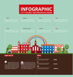Flat travel city infographic concept vector