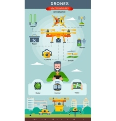 New technologies infographic vector
