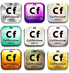 A button showing the element californium vector