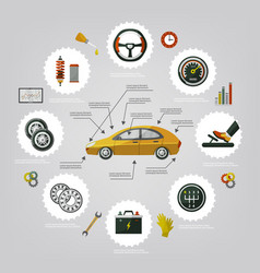 Flat car service diagnostics poster vector