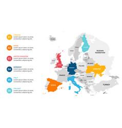Europe map infographic slide presentation global vector