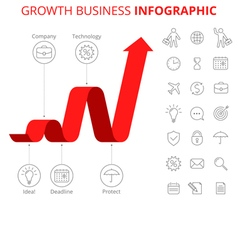 Growth business infographic template vector