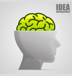 brain in head art sign vector image