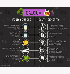 Calcium in food banners-03 vector