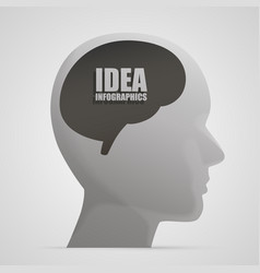 head silhouette with brain vector image