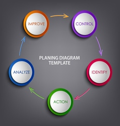 Planing dark round diagram template vector