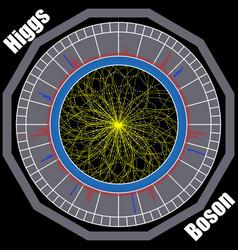 Boson higgs quantum mechanics hadron collider vector