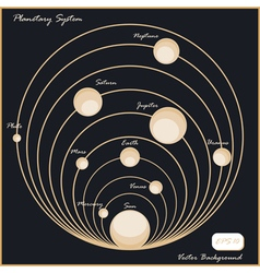 Planetary system vector