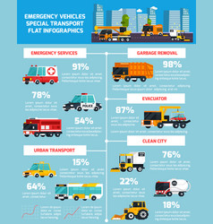 Special transport orthogonal flat infographics vector