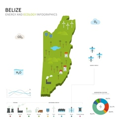 Energy industry and ecology of belize vector