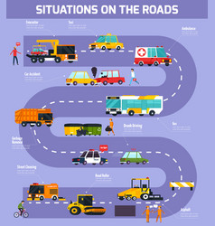 Of situations on roads vector