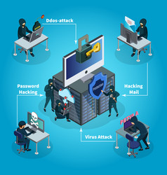 isometric hacking activity composition vector image vector image