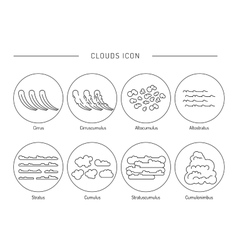 Types of clouds the atmosphere vector