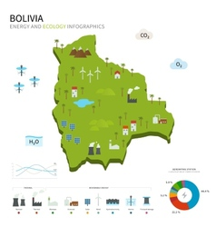 Energy industry and ecology of bolivia vector